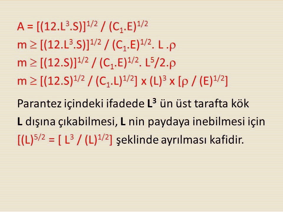 A = [(12. L3. S)]1/2 / (C1. E)1/2 m  [(12. L3. S)]1/2 / (C1. E)1/2. L